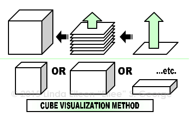 Extrusion: Square to Cube